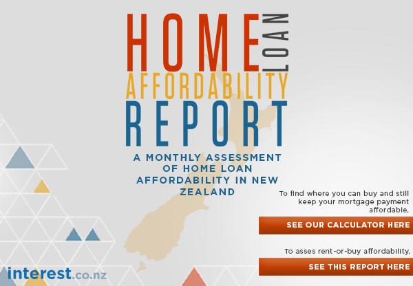Home loan affordability report | interest.co.nz