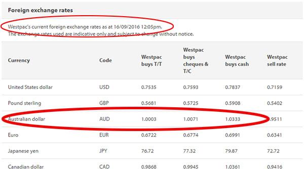 Westpac forex rates nz
