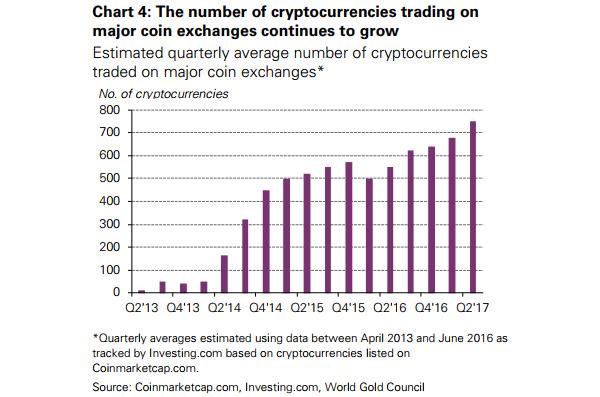 Market liquidity foucault panopticon
