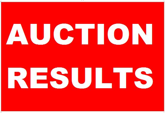 Auction numbers remain low, but there was an overall sales rate of